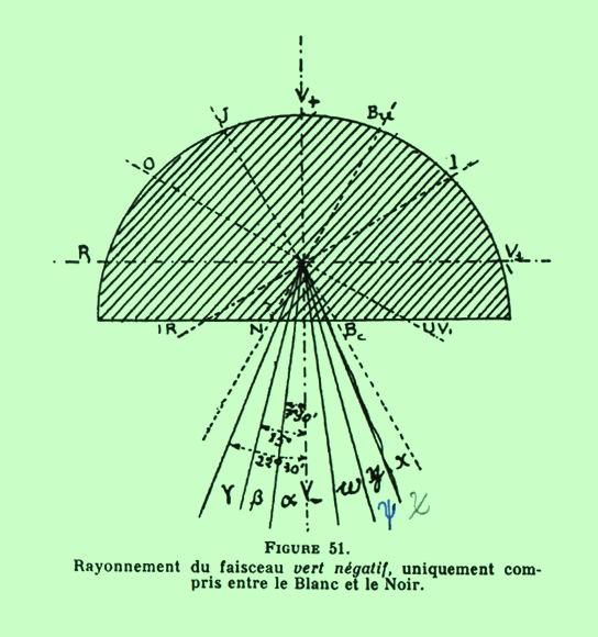 chaumery-belizal-verde_negativo19561